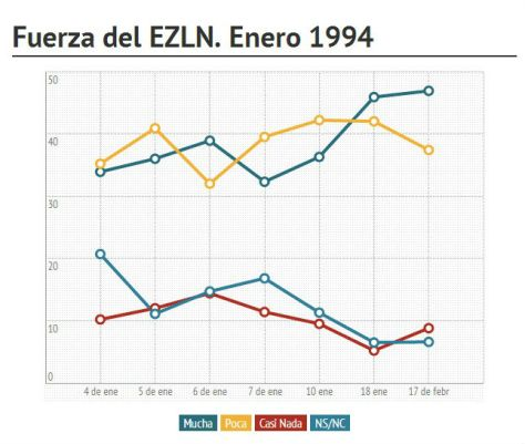 Fuerza EZLN
