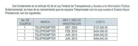 Estado mayor presidencial teleprompter PEña Nieto